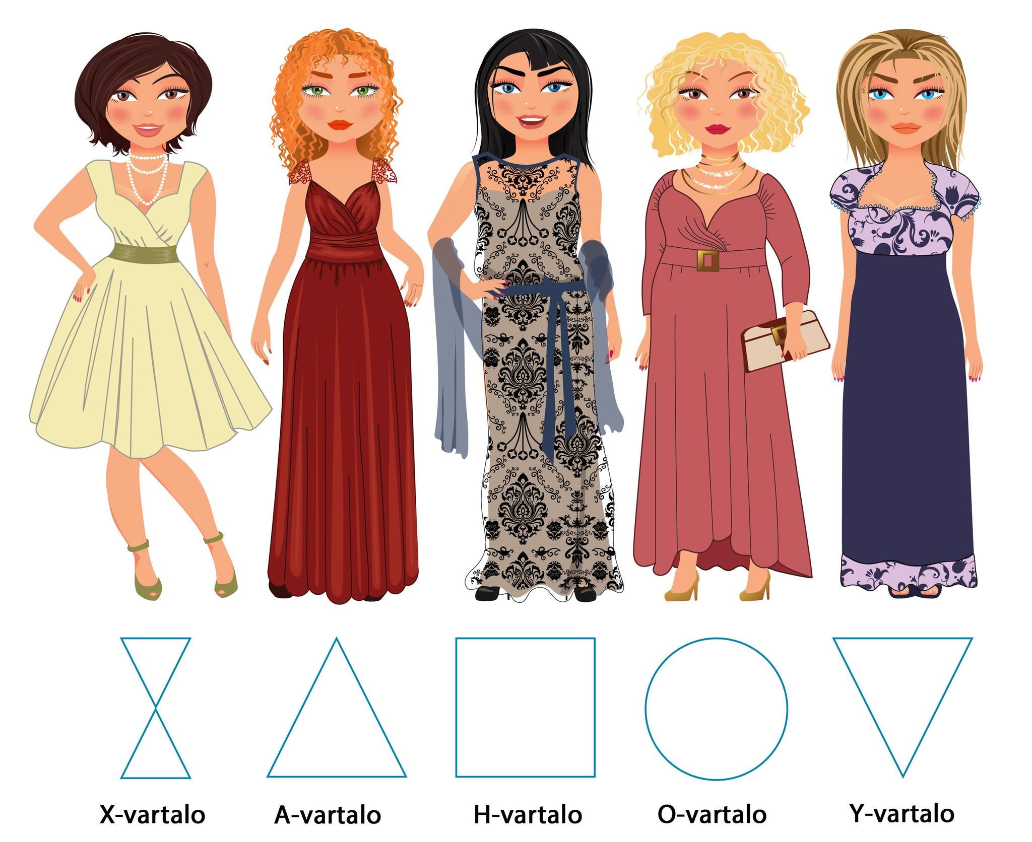 Esimerkkejä mekkomalleista, jotka sopivat eri vartalomalleille.
