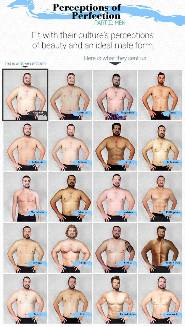 19 erilaista kauneusihannetta miehistä