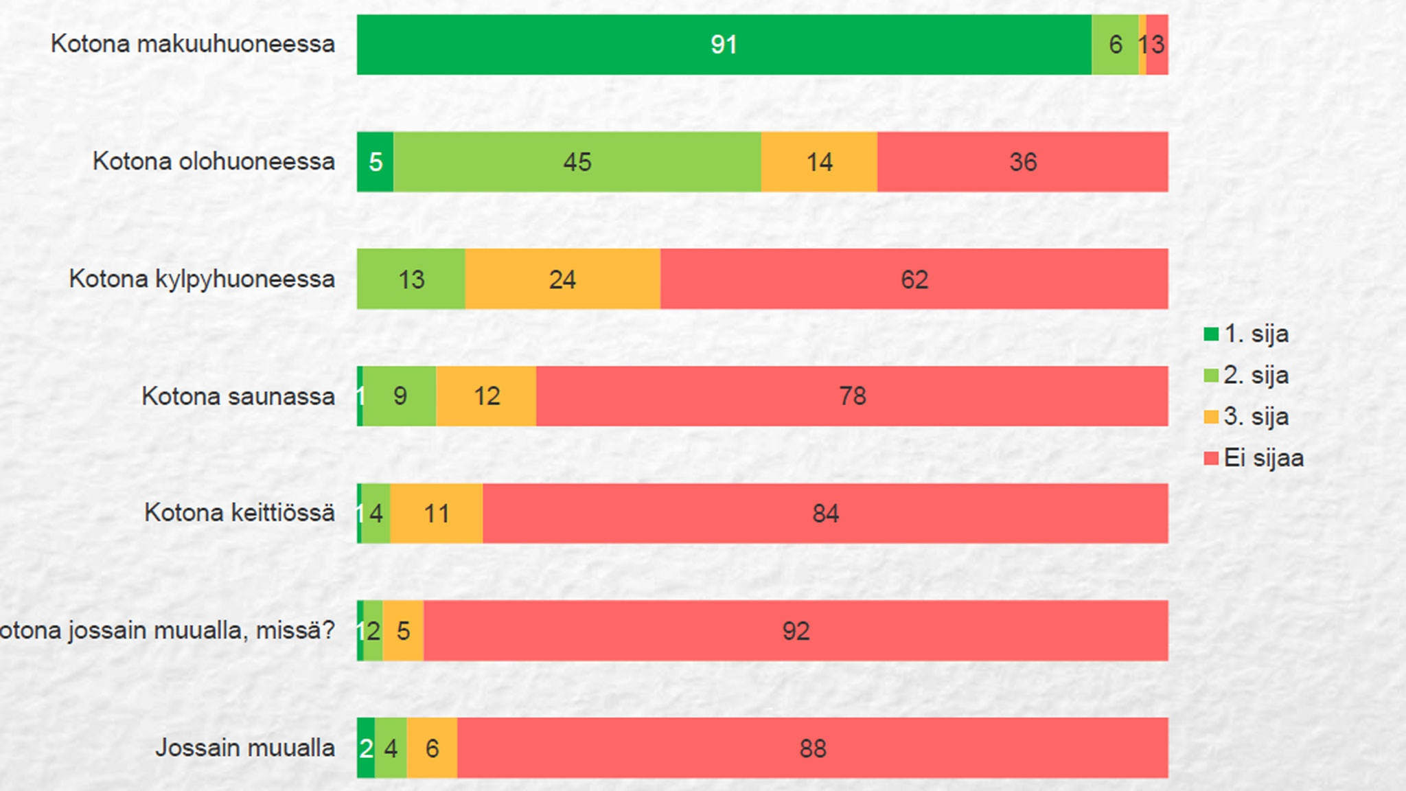 finland sexwork parhaat seksiasennot
