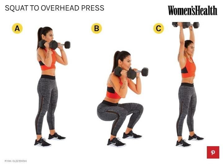 Kuvan lähde Women's Health 2