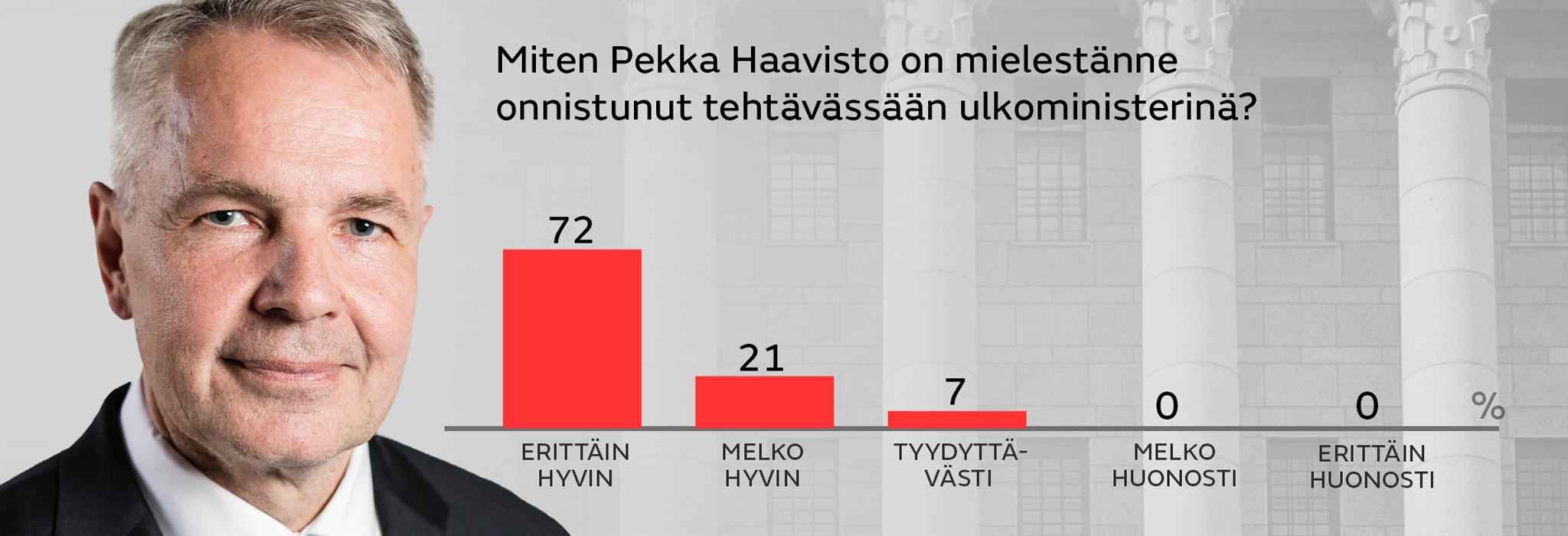 Vihreat_Miten Pekka Haavisto on mielestanne