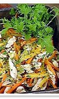 kalkkuna-kasviswokki