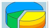 Energiajakauma: Prot. 11 E % , hh 55 E %, ra. 30 E %