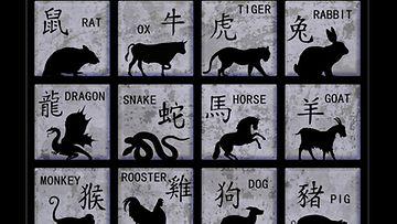 Kiinalaisen horoskoopin merkit.