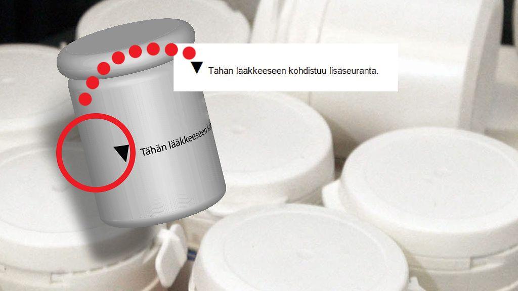 Kolmio Lääke