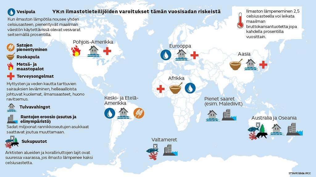 Ilmastonmuutoksen Vaikutukset Suomessa