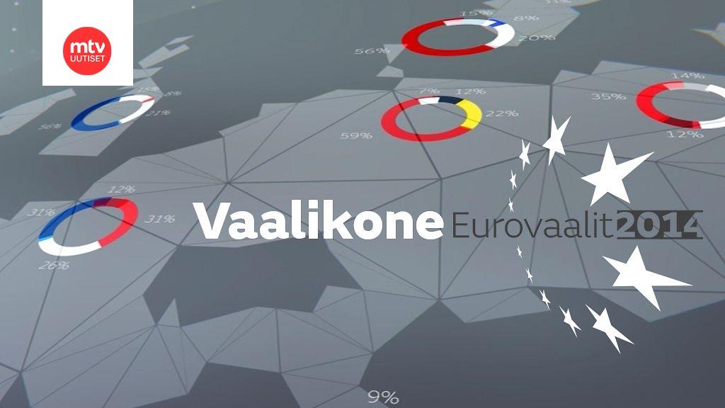 Eu-Vaalikone