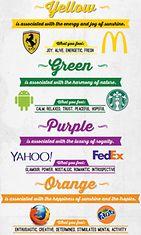 Logoja ja niiden värien merkityksiä