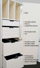 Kaapin on suunnitellut TkT Heli Mäntylä Työtehoseurasta ja valmistanut Puuverstas Punatammi.