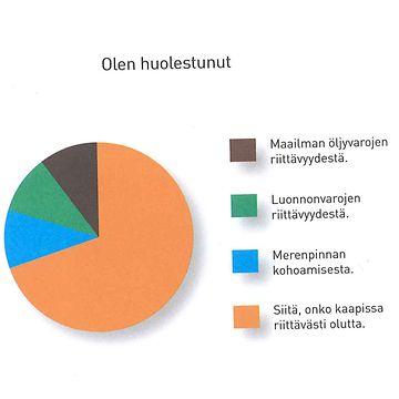 Missä sateenvarjo on, kun sitä tarvitaan? Ihminen, Suomi ja maailmankaikkeus pylpyröinä