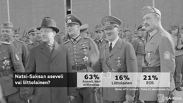 Natsien Ihmiskokeet