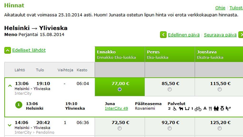 Junalippu Helsinki