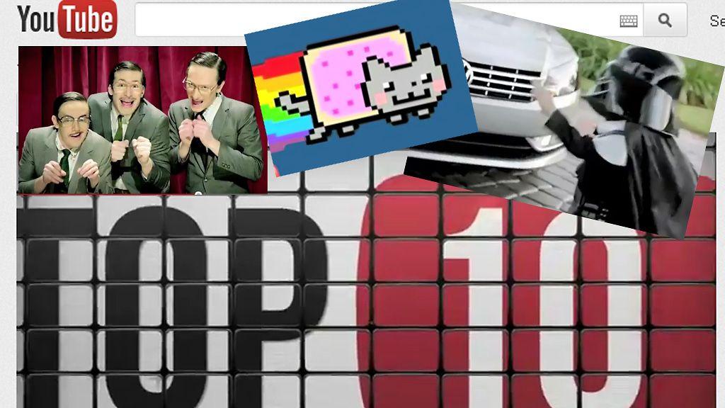 Youtube Katsotuimmat