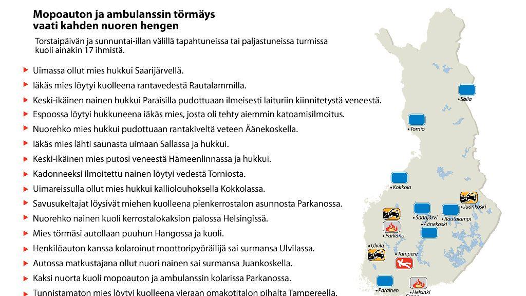 sanomalehti kaleva arkisto Lappeenranta