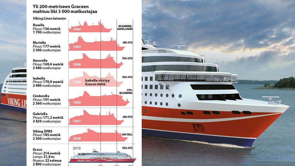 Viking Line Uusi Laiva