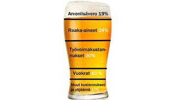 Juoman hinta infokuva