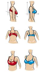 Vääränkokoiset rintaliivit