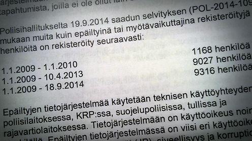 MOT: Ep�iltyjen rekisteriss� kerrottua v�hemm�n nimi�