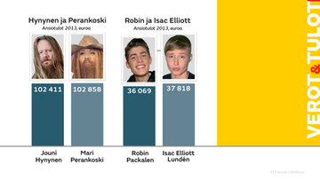Verotiedot 2013 vertailussa: Jouni Hynynen ja Mari Perankoski,  Robin ja Isac Elliot.