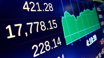 Dow Jones pörssi talous