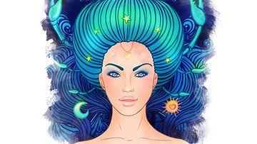 Horoskooppi, vuosihoroskooppi 2015, rapu