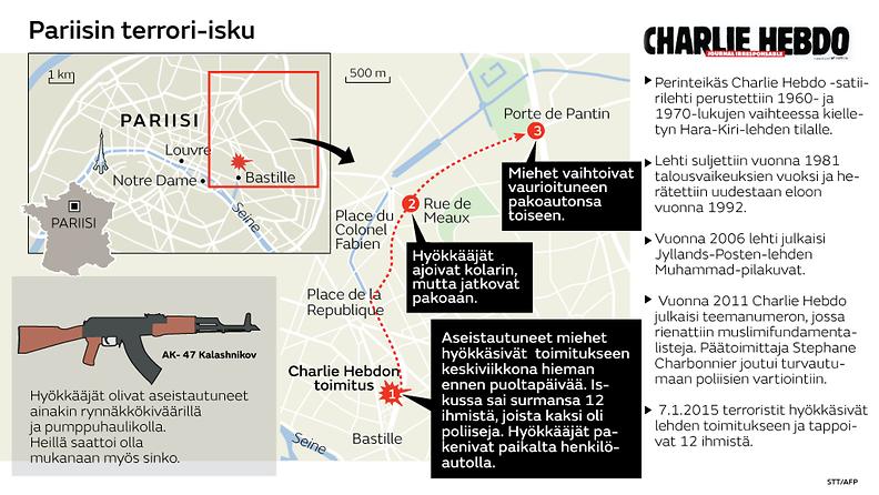 Charlie Hebdo Pariisi