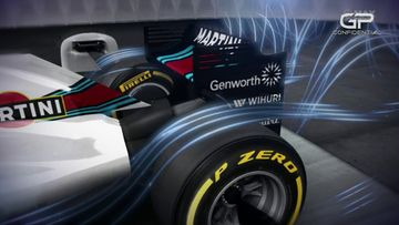 Williams, aerodynamiikka, 2015, downforce