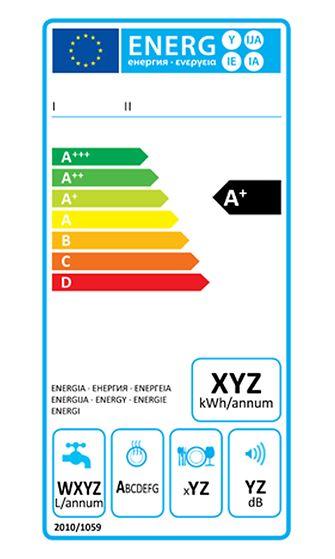 Astianpesukoneen energiamerkintä