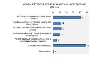 Otos TNS Gallupin kyselytutkimuksesta, johon vastasi helmikuussa 978 suomalaista.