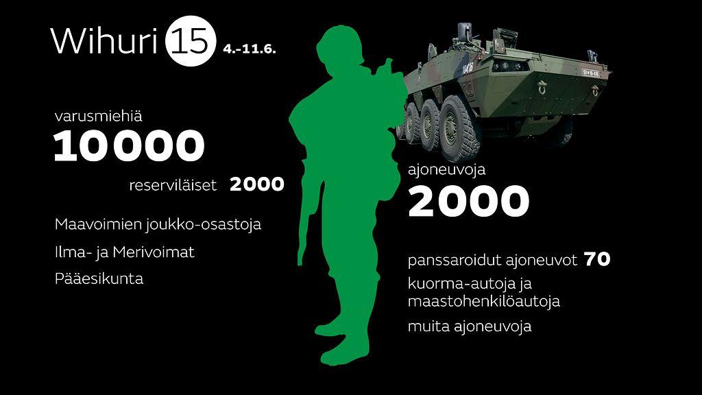 Suomen Puolustusvoimien Kalusto