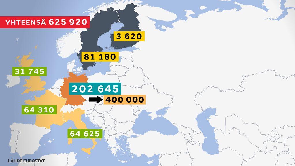 Pakolaisten Määrä Suomessa