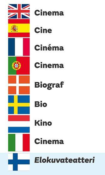 sanakäännökset-netti-Kino (00000002)