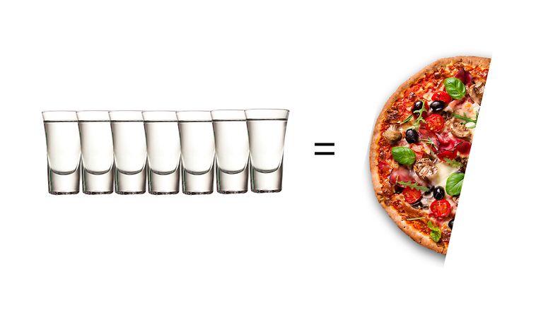 Kossu ja pizza