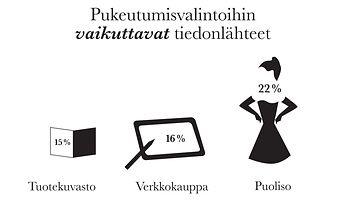 pukuvalmistaja Turo (1)