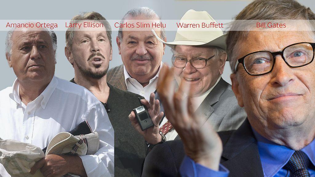 Maailman Rikkain