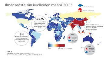 Ilmansaasteet 2013 graffa