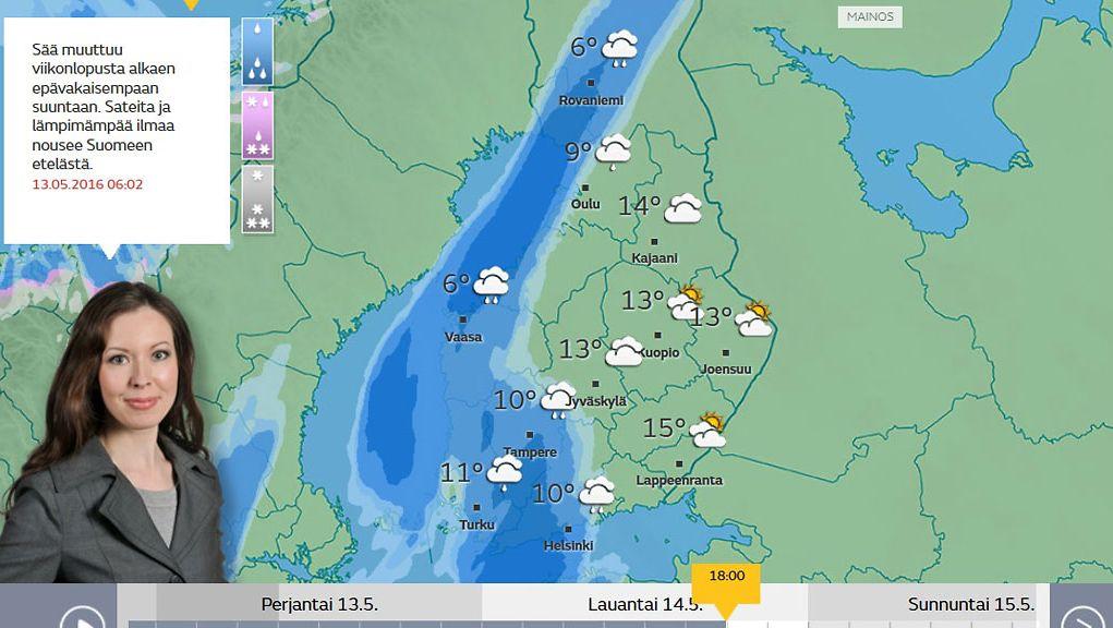 Sadetutka Etelä Suomi