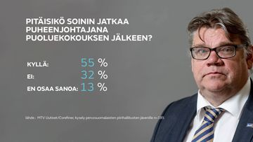 timo-soini-kysely-2