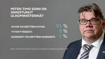 timo-soini-kysely-3