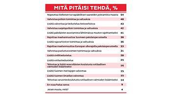 mitapitaisitehda_01