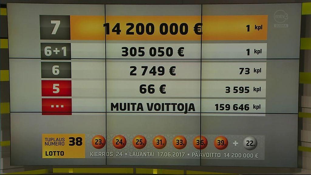 txt tv mtv3 Parkano
