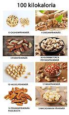pähkinäkaavio