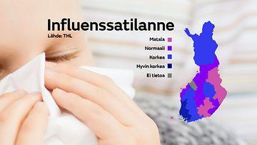 influenssatilanne