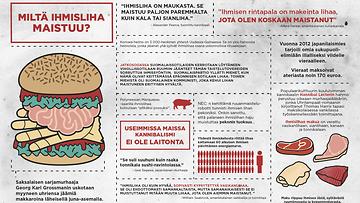 ihmisliha burgeri