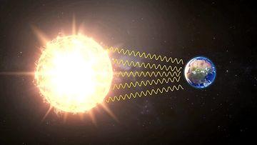 Maapallo, magneettikenttä, aurinko