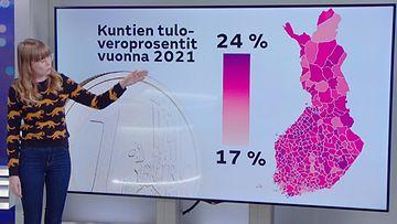 Kuntien tuloveroprosentit vuonna 2021 esitettynä Suomen kartalla.