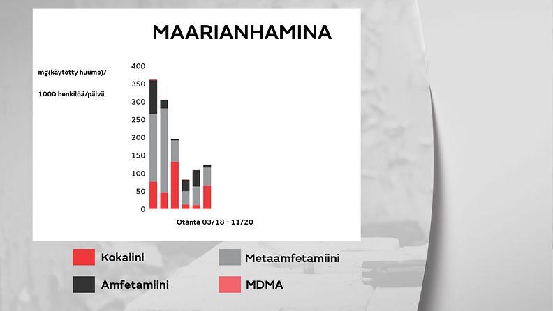 1805-huumeet-maarianhamina-gr