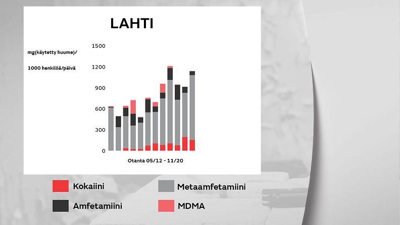 1805-huumeet-lahti-gr