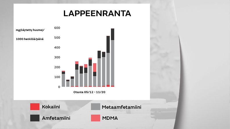 1805-huumeet-lappeenranta-gr