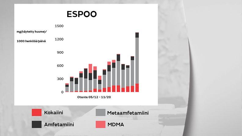1805-huumeet-espoo-gr